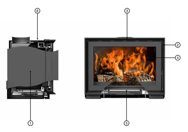 Barbas Bellfires Unilux series